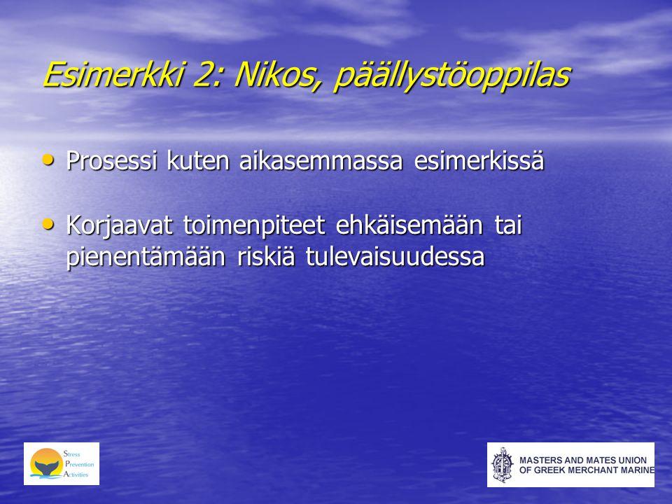 Esimerkki 2: Nikos, päällystöoppilas • Prosessi kuten aikasemmassa esimerkissä • Korjaavat toimenpiteet ehkäisemään tai pienentämään riskiä tulevaisuudessa