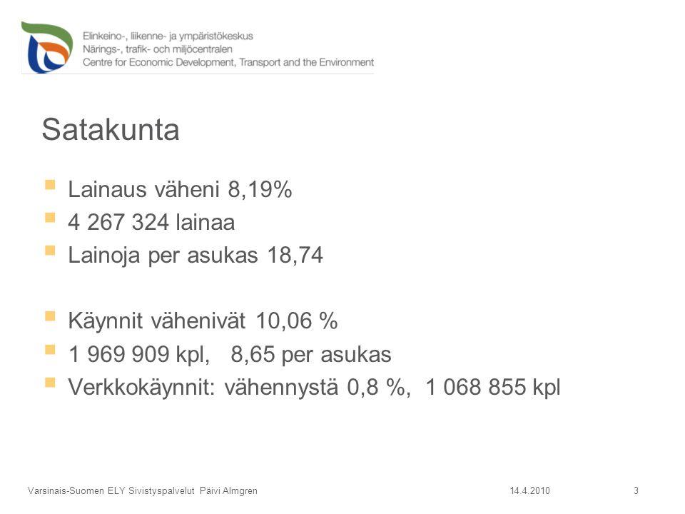 Satakunta  Lainaus väheni 8,19%  4 267 324 lainaa  Lainoja per asukas 18,74  Käynnit vähenivät 10,06 %  1 969 909 kpl, 8,65 per asukas  Verkkokäynnit: vähennystä 0,8 %, 1 068 855 kpl 14.4.2010Varsinais-Suomen ELY Sivistyspalvelut Päivi Almgren 3