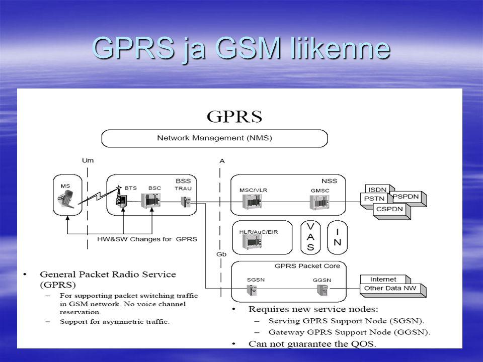 GPRS ja GSM liikenne