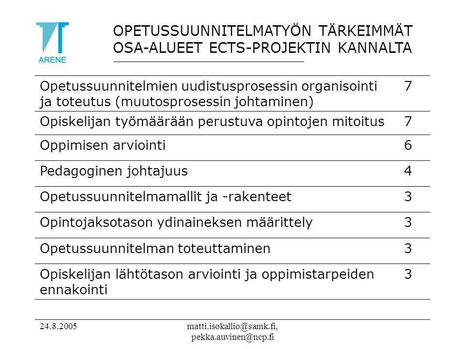 24.8.2005matti.isokallio@samk.fi, pekka.auvinen@ncp.fi OPETUSSUUNNITELMATYÖN TÄRKEIMMÄT OSA-ALUEET ECTS-PROJEKTIN KANNALTA Opetussuunnitelmien uudistusprosessin organisointi ja toteutus (muutosprosessin johtaminen) 7 Opiskelijan työmäärään perustuva opintojen mitoitus 7 Oppimisen arviointi 6 Pedagoginen johtajuus 4 Opetussuunnitelmamallit ja -rakenteet 3 Opintojaksotason ydinaineksen määrittely 3 Opetussuunnitelman toteuttaminen 3 Opiskelijan lähtötason arviointi ja oppimistarpeiden ennakointi 3