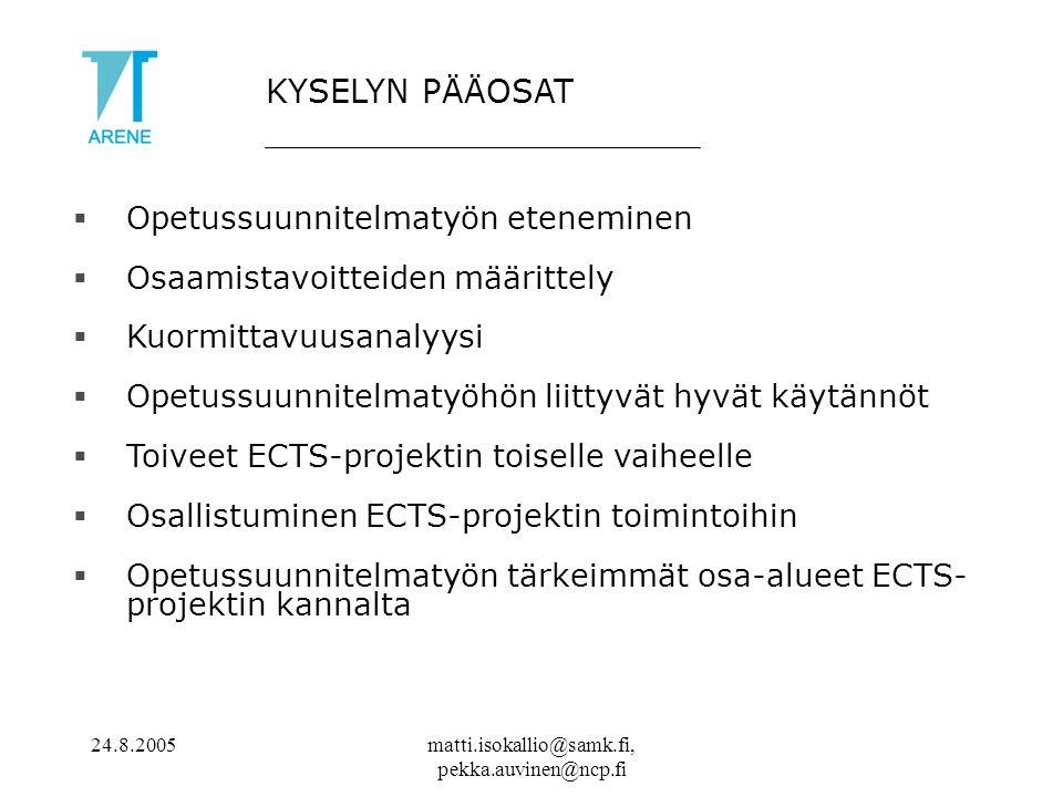 24.8.2005matti.isokallio@samk.fi, pekka.auvinen@ncp.fi  Opetussuunnitelmatyön eteneminen  Osaamistavoitteiden määrittely  Kuormittavuusanalyysi  Opetussuunnitelmatyöhön liittyvät hyvät käytännöt  Toiveet ECTS-projektin toiselle vaiheelle  Osallistuminen ECTS-projektin toimintoihin  Opetussuunnitelmatyön tärkeimmät osa-alueet ECTS- projektin kannalta KYSELYN PÄÄOSAT