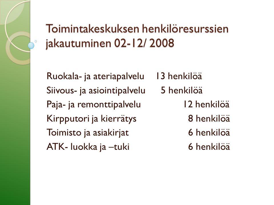 Toimintakeskuksen henkilöresurssien jakautuminen 02-12/ 2008 Ruokala- ja ateriapalvelu13 henkilöä Siivous- ja asiointipalvelu 5 henkilöä Paja- ja remonttipalvelu12 henkilöä Kirpputori ja kierrätys 8 henkilöä Toimisto ja asiakirjat 6 henkilöä ATK- luokka ja –tuki 6 henkilöä