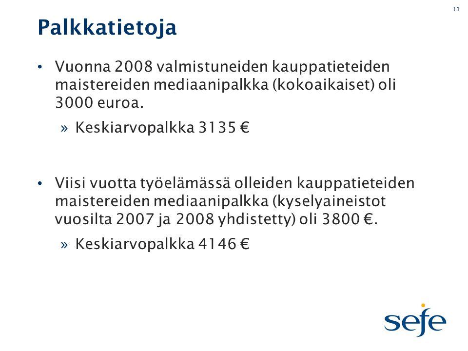 13 Palkkatietoja • Vuonna 2008 valmistuneiden kauppatieteiden maistereiden mediaanipalkka (kokoaikaiset) oli 3000 euroa.