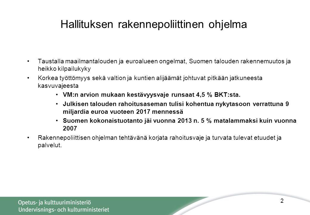 Hallituksen rakennepoliittinen ohjelma •Taustalla maailmantalouden ja euroalueen ongelmat, Suomen talouden rakennemuutos ja heikko kilpailukyky •Korkea työttömyys sekä valtion ja kuntien alijäämät johtuvat pitkään jatkuneesta kasvuvajeesta •VM:n arvion mukaan kestävyysvaje runsaat 4,5 % BKT:sta.