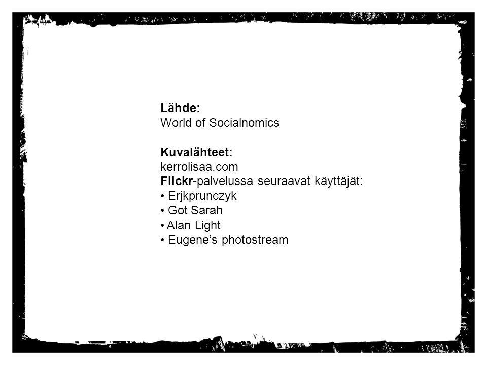Lähde: World of Socialnomics Kuvalähteet: kerrolisaa.com Flickr-palvelussa seuraavat käyttäjät: • Erjkprunczyk • Got Sarah • Alan Light • Eugene's photostream
