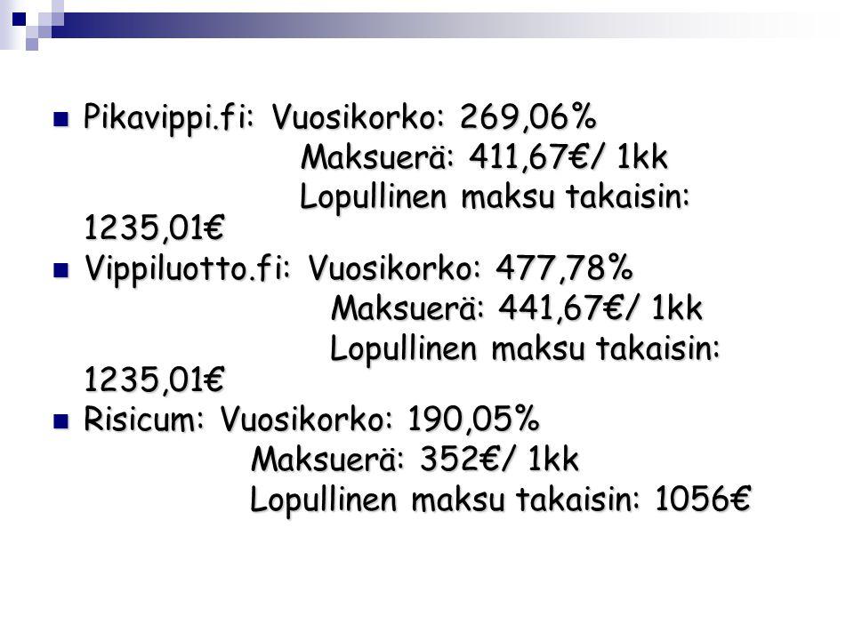  Pikavippi.fi: Vuosikorko: 269,06% Maksuerä: 411,67€/ 1kk Maksuerä: 411,67€/ 1kk Lopullinen maksu takaisin: 1235,01€ Lopullinen maksu takaisin: 1235,01€  Vippiluotto.fi: Vuosikorko: 477,78% Maksuerä: 441,67€/ 1kk Maksuerä: 441,67€/ 1kk Lopullinen maksu takaisin: 1235,01€ Lopullinen maksu takaisin: 1235,01€  Risicum: Vuosikorko: 190,05% Maksuerä: 352€/ 1kk Maksuerä: 352€/ 1kk Lopullinen maksu takaisin: 1056€ Lopullinen maksu takaisin: 1056€