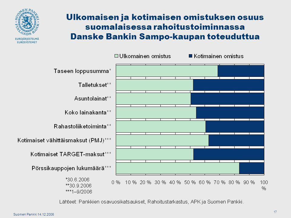 Suomen Pankki 14.12.2006 17 Ulkomaisen ja kotimaisen omistuksen osuus suomalaisessa rahoitustoiminnassa Danske Bankin Sampo-kaupan toteuduttua