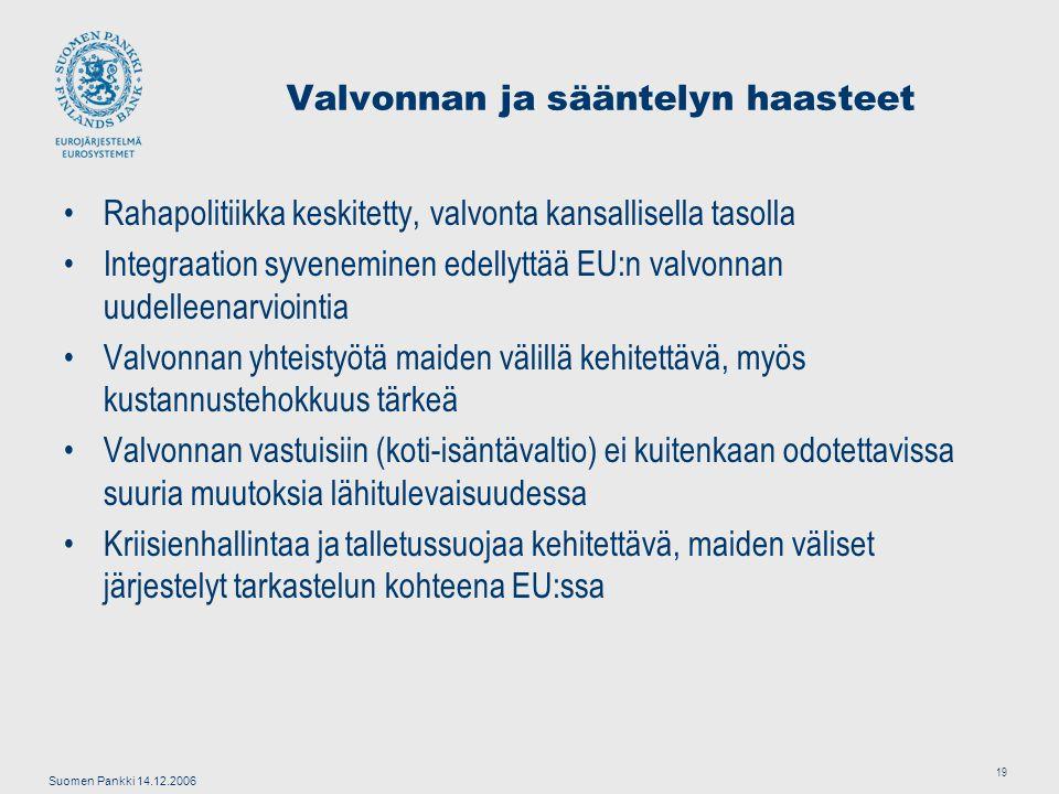 Suomen Pankki 14.12.2006 19 Valvonnan ja sääntelyn haasteet •Rahapolitiikka keskitetty, valvonta kansallisella tasolla •Integraation syveneminen edellyttää EU:n valvonnan uudelleenarviointia •Valvonnan yhteistyötä maiden välillä kehitettävä, myös kustannustehokkuus tärkeä •Valvonnan vastuisiin (koti-isäntävaltio) ei kuitenkaan odotettavissa suuria muutoksia lähitulevaisuudessa •Kriisienhallintaa ja talletussuojaa kehitettävä, maiden väliset järjestelyt tarkastelun kohteena EU:ssa