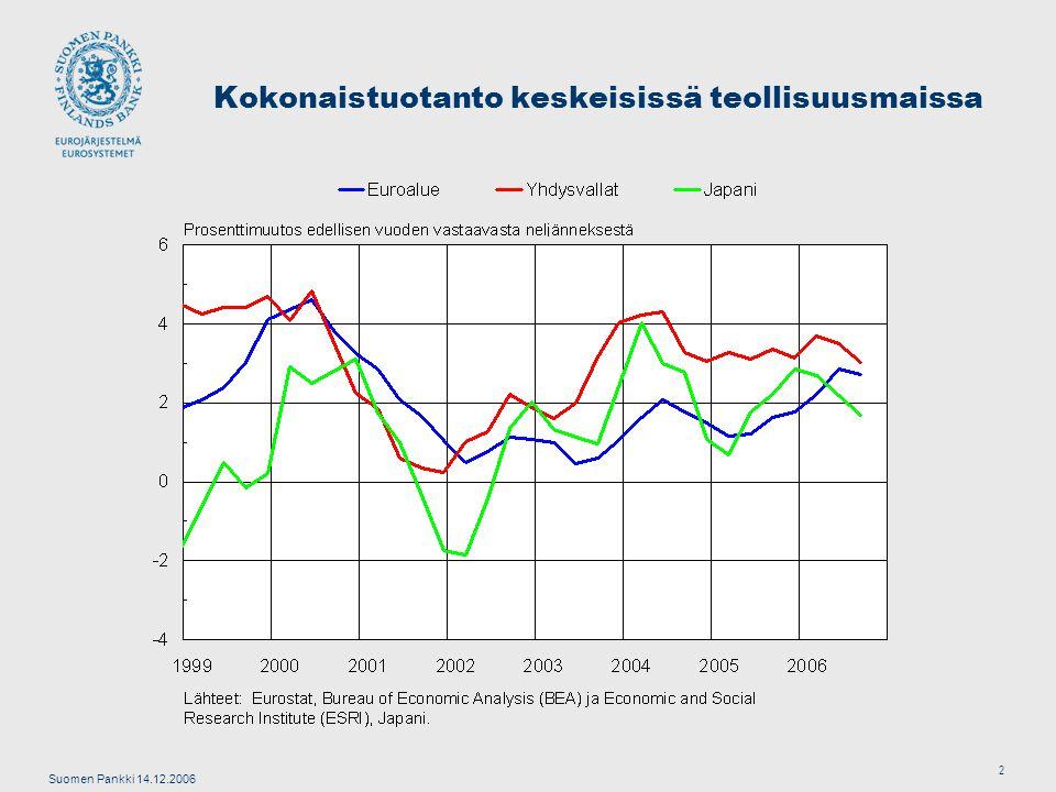 Suomen Pankki 14.12.2006 2 Kokonaistuotanto keskeisissä teollisuusmaissa