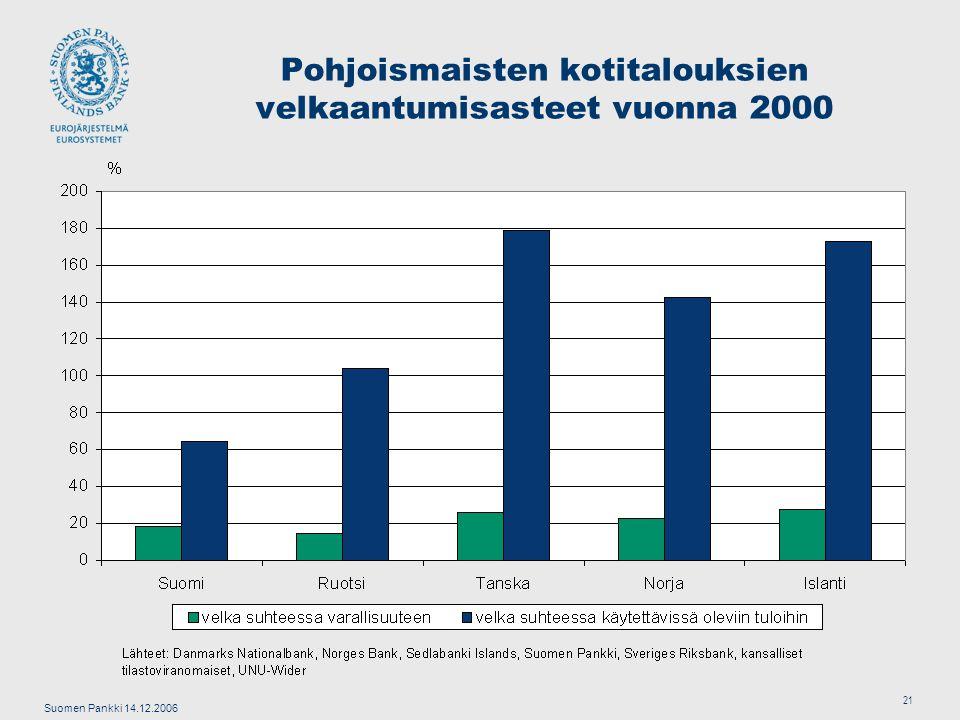 Suomen Pankki 14.12.2006 21 Pohjoismaisten kotitalouksien velkaantumisasteet vuonna 2000
