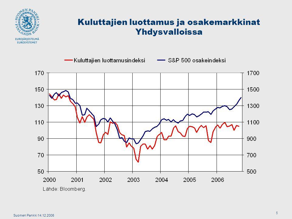 Suomen Pankki 14.12.2006 5 Kuluttajien luottamus ja osakemarkkinat Yhdysvalloissa