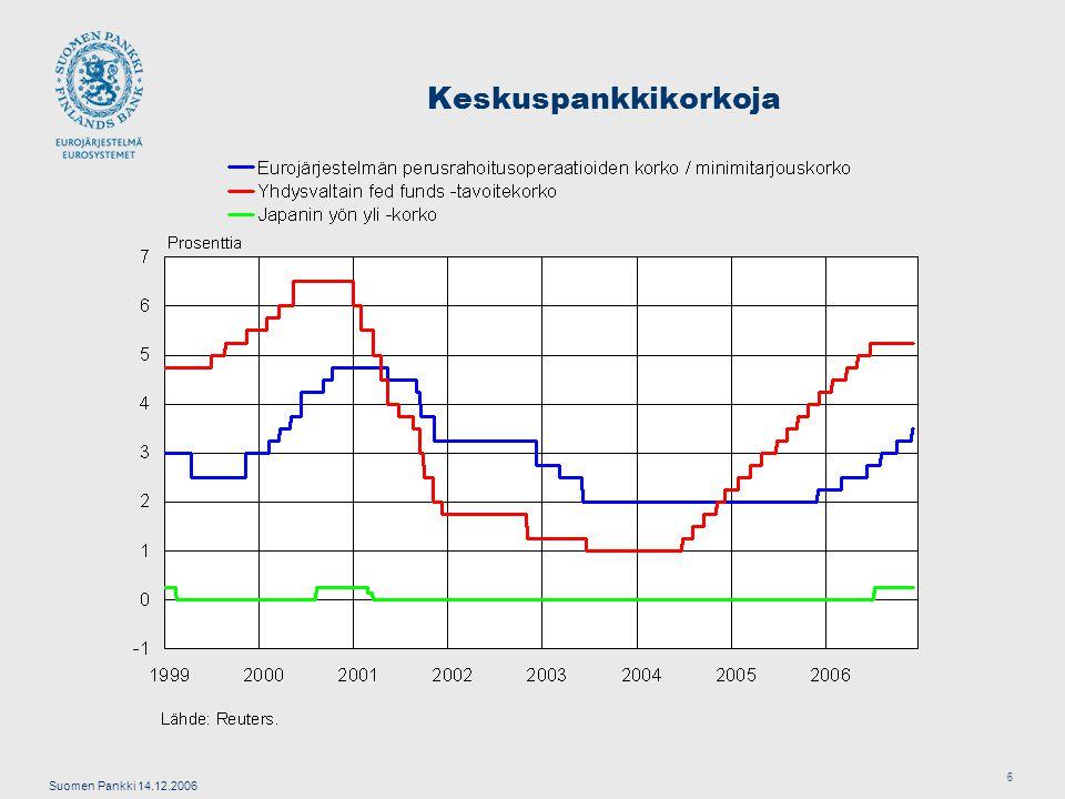 Suomen Pankki 14.12.2006 6 Keskuspankkikorkoja