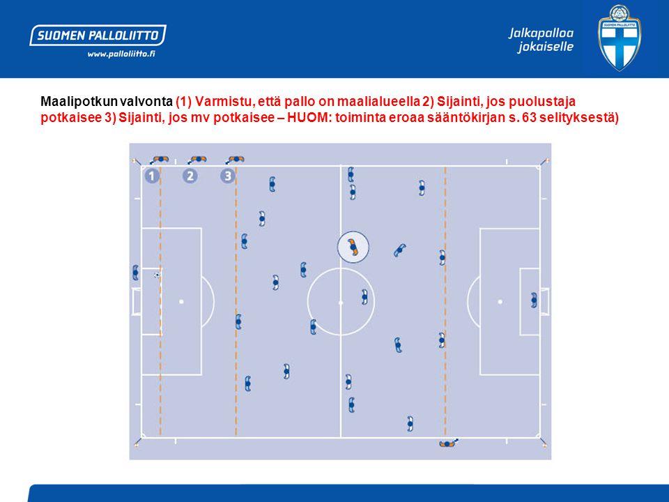 Maalipotkun valvonta (1) Varmistu, että pallo on maalialueella 2) Sijainti, jos puolustaja potkaisee 3) Sijainti, jos mv potkaisee – HUOM: toiminta eroaa sääntökirjan s.