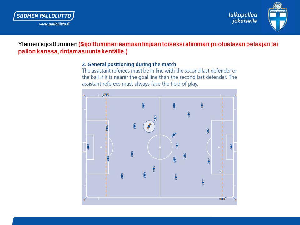 Yleinen sijoittuminen (Sijoittuminen samaan linjaan toiseksi alimman puolustavan pelaajan tai pallon kanssa, rintamasuunta kentälle.)
