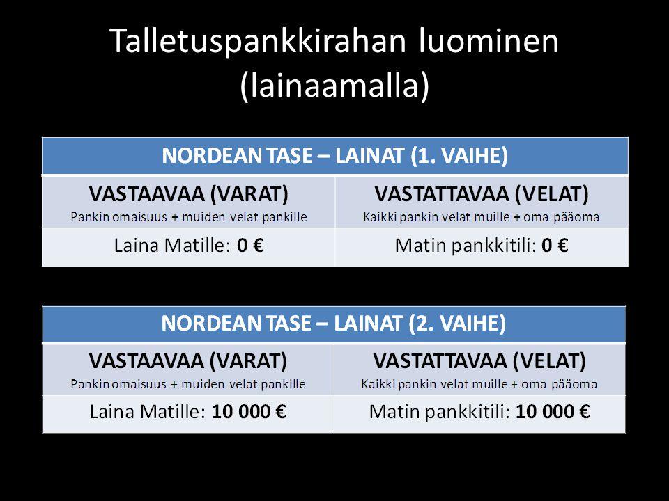 Talletuspankkirahan luominen (lainaamalla)
