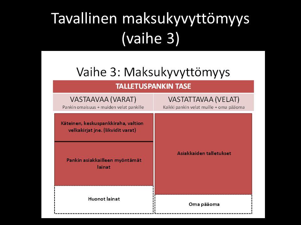 Tavallinen maksukyvyttömyys (vaihe 3)