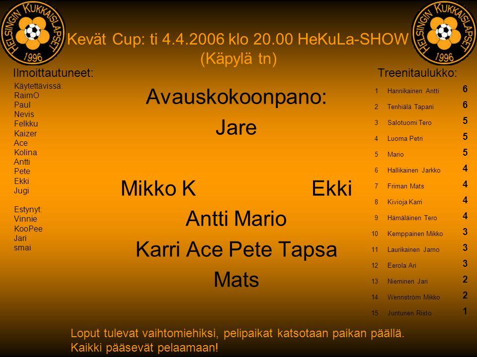 Kevät Cup: ti 4.4.2006 klo 20.00 HeKuLa-SHOW (Käpylä tn) Avauskokoonpano: Jare Mikko KEkki Antti Mario Karri Ace Pete Tapsa Mats