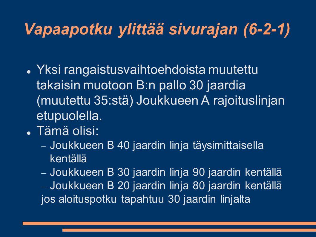 Vapaapotku ylittää sivurajan (6-2-1)  Yksi rangaistusvaihtoehdoista muutettu takaisin muotoon B:n pallo 30 jaardia (muutettu 35:stä) Joukkueen A rajoituslinjan etupuolella.