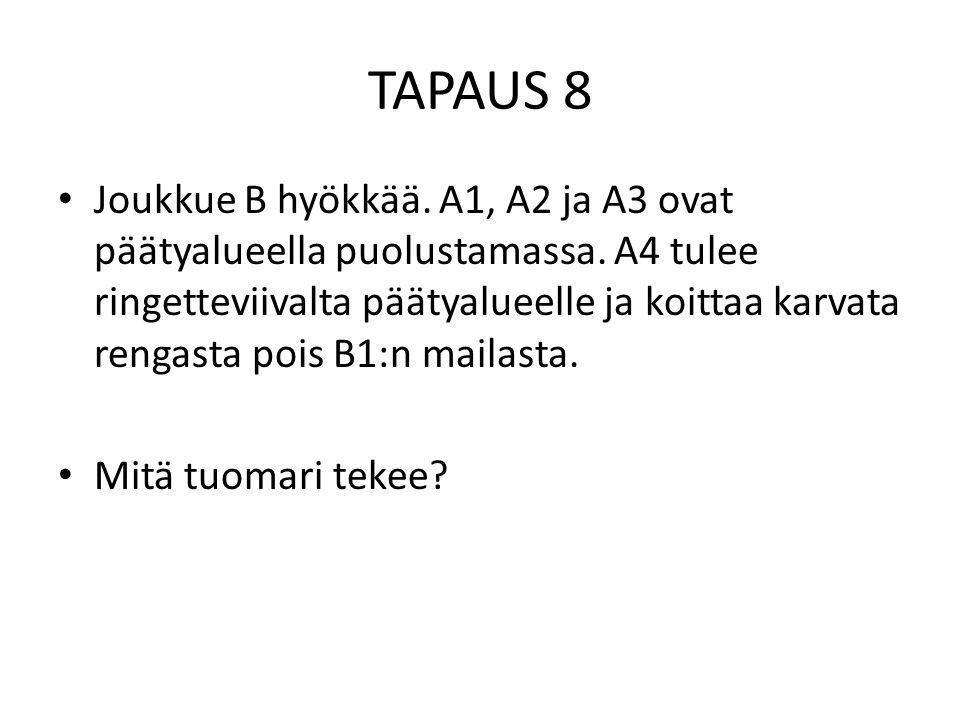 TAPAUS 8 • Joukkue B hyökkää. A1, A2 ja A3 ovat päätyalueella puolustamassa.