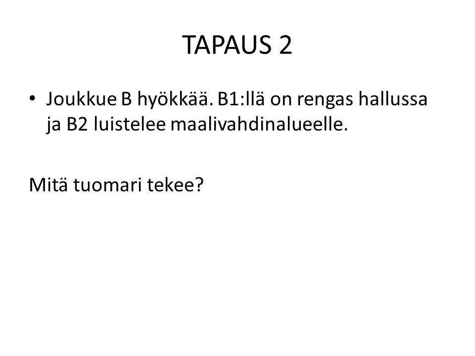 TAPAUS 2 • Joukkue B hyökkää. B1:llä on rengas hallussa ja B2 luistelee maalivahdinalueelle.