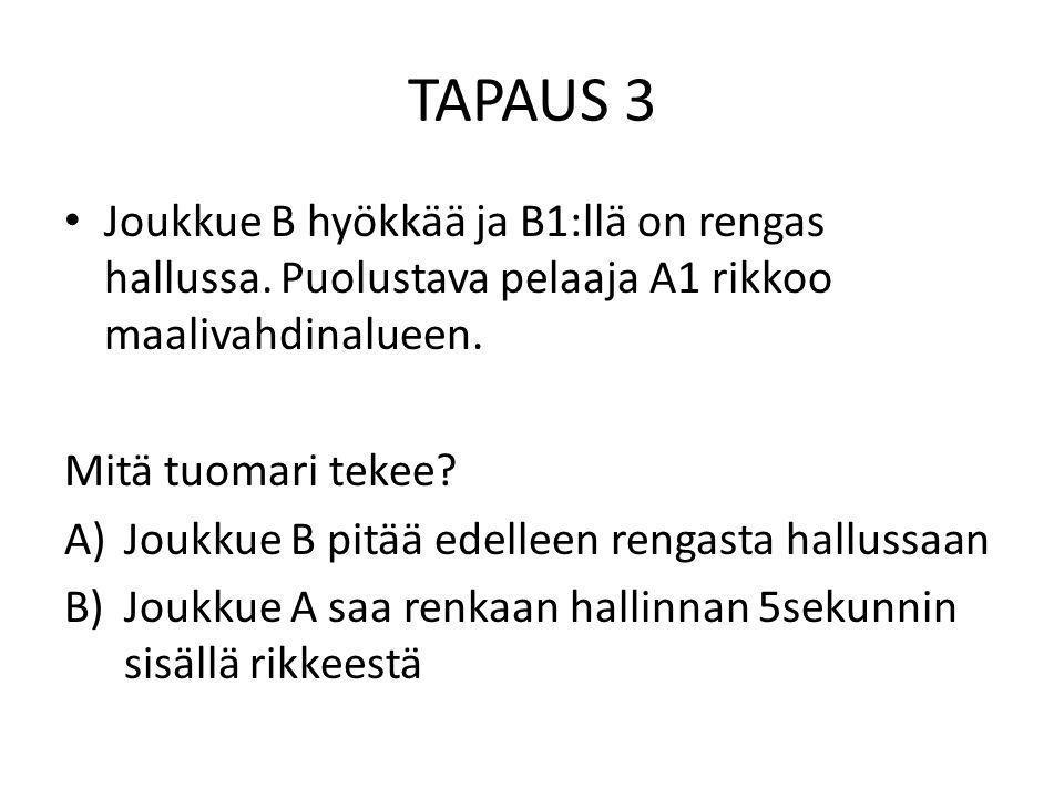 TAPAUS 3 • Joukkue B hyökkää ja B1:llä on rengas hallussa.