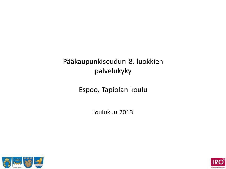Pääkaupunkiseudun 8. luokkien palvelukyky Espoo, Tapiolan koulu Joulukuu 2013