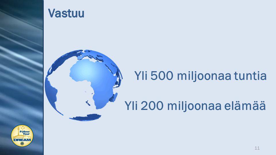 Yli 500 miljoonaa tuntia Yli 200 miljoonaa elämää 11