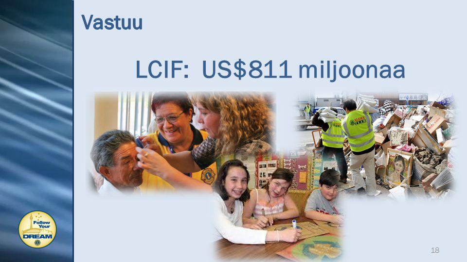 LCIF: US$811 miljoonaa 18