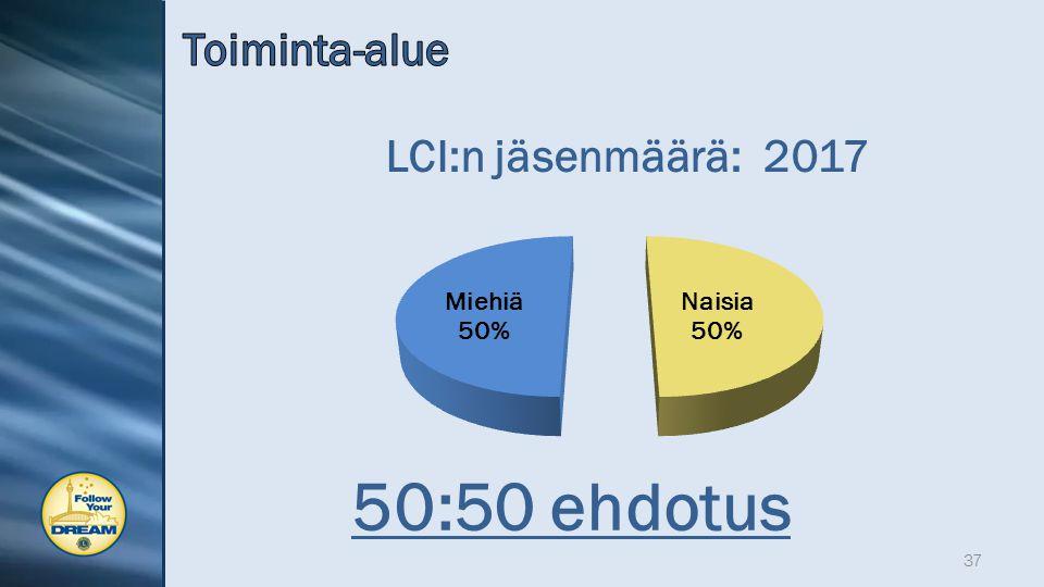 50:50 ehdotus 37