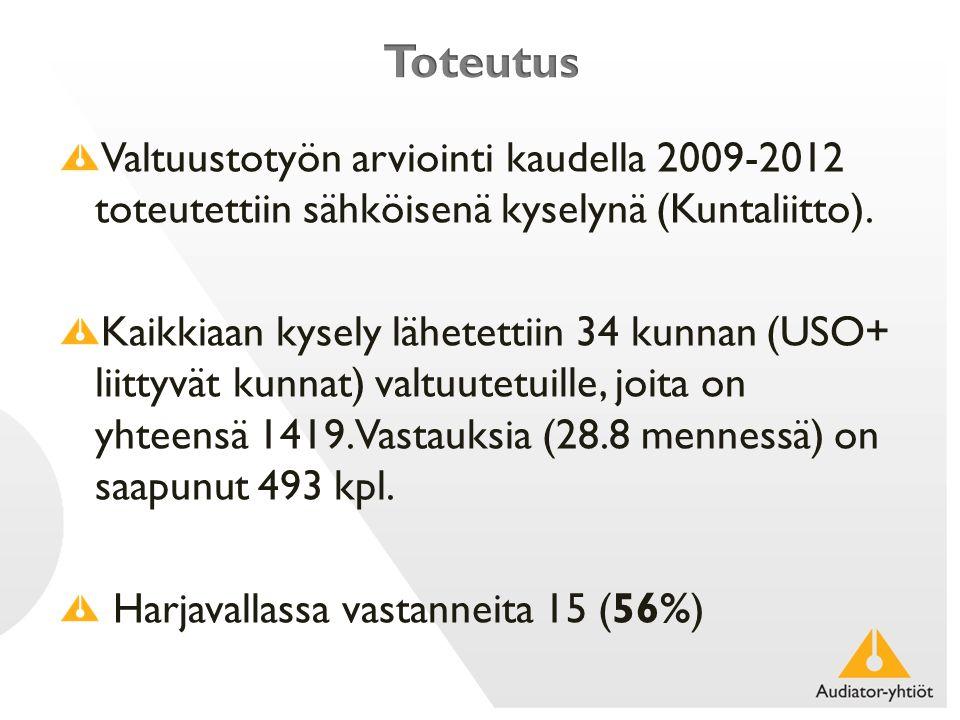 Valtuustotyön arviointi kaudella 2009-2012 toteutettiin sähköisenä kyselynä (Kuntaliitto).