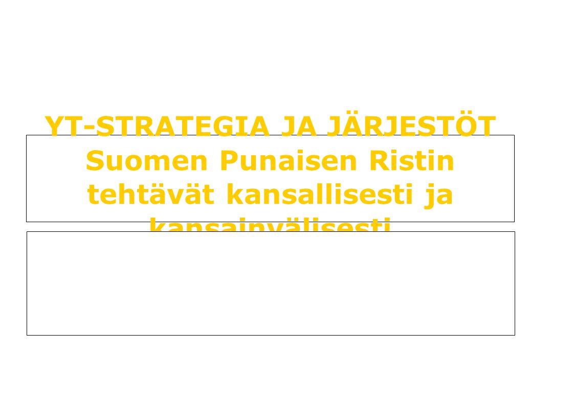 YT-STRATEGIA JA JÄRJESTÖT Suomen Punaisen Ristin tehtävät kansallisesti ja kansainvälisesti Arja Vainio, valmiustoiminnan päällikkö Materiaali: Kalle Löövi, kansainvälisen avustustoiminnan johtaja