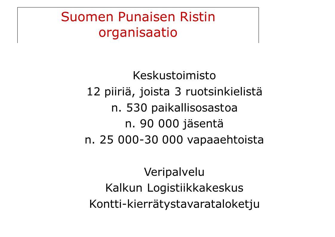 Suomen Punaisen Ristin organisaatio Keskustoimisto 12 piiriä, joista 3 ruotsinkielistä n.