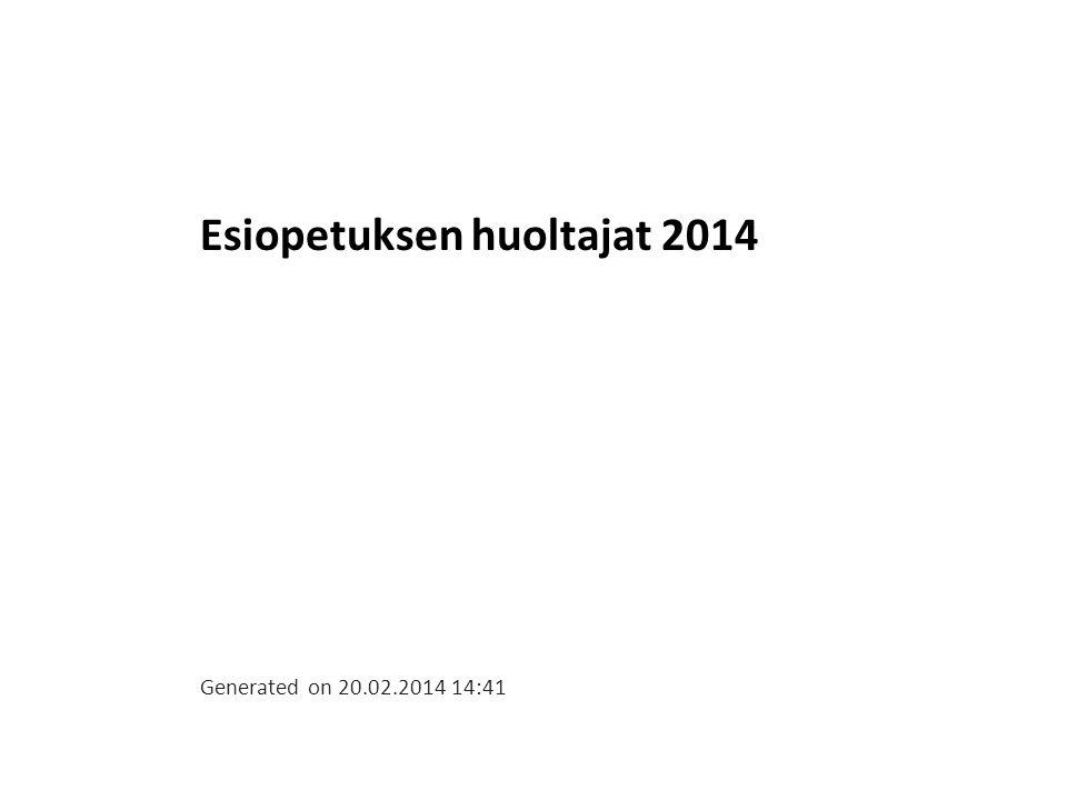 Esiopetuksen huoltajat 2014 Generated on 20.02.2014 14:41