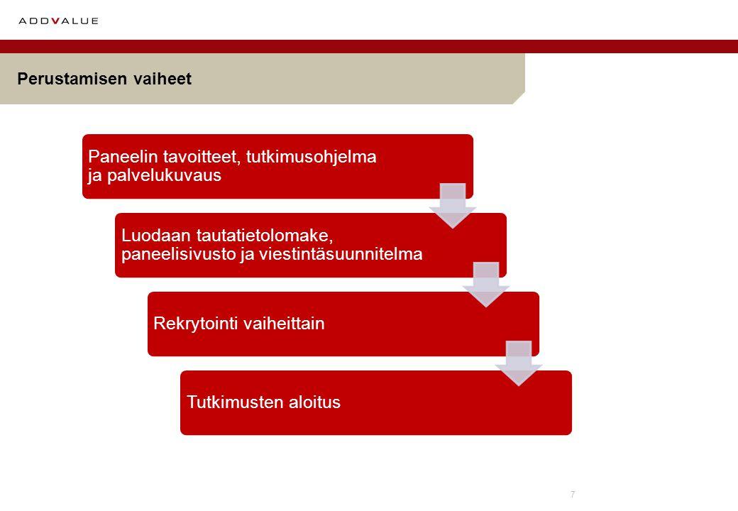 7 Perustamisen vaiheet Paneelin tavoitteet, tutkimusohjelma ja palvelukuvaus Luodaan tautatietolomake, paneelisivusto ja viestintäsuunnitelma Rekrytointi vaiheittainTutkimusten aloitus