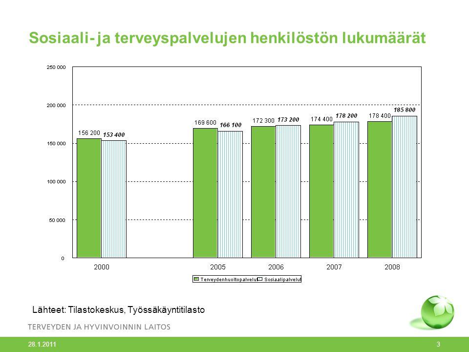 Sosiaali- ja terveyspalvelujen henkilöstön lukumäärät 28.1.2011 3 Lähteet: Tilastokeskus, Työssäkäyntitilasto