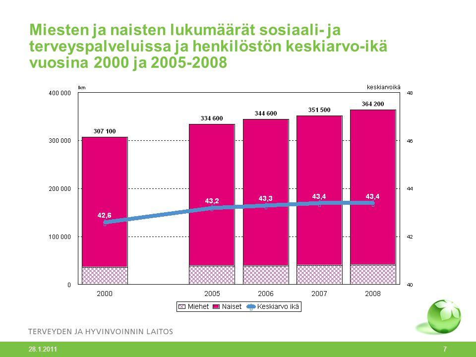Miesten ja naisten lukumäärät sosiaali- ja terveyspalveluissa ja henkilöstön keskiarvo-ikä vuosina 2000 ja 2005-2008 28.1.2011 7