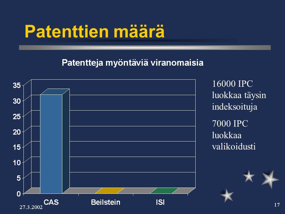 27.3.2002 17 Patenttien määrä 16000 IPC luokkaa täysin indeksoituja 7000 IPC luokkaa valikoidusti