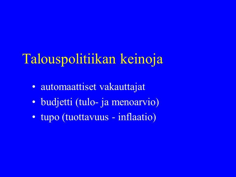 Talouspolitiikan keinoja •automaattiset vakauttajat •budjetti (tulo- ja menoarvio) •tupo (tuottavuus - inflaatio)