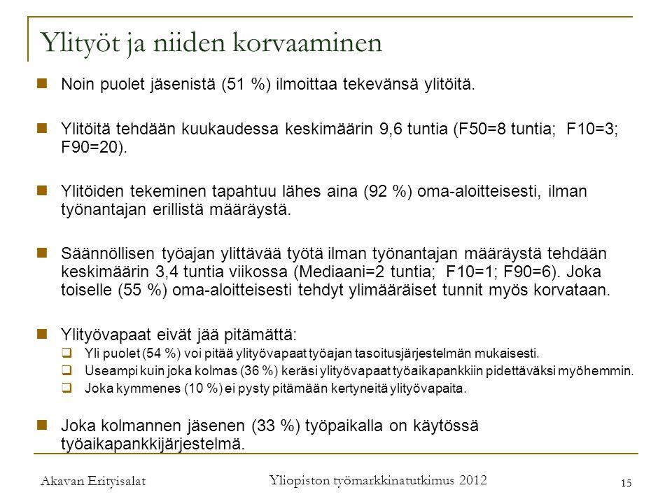 Akavan Erityisalat Yliopiston työmarkkinatutkimus 2012 15 Ylityöt ja niiden korvaaminen  Noin puolet jäsenistä (51 %) ilmoittaa tekevänsä ylitöitä.