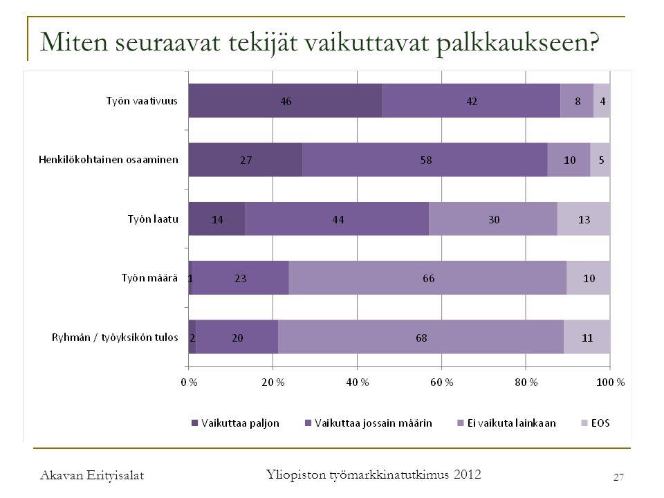 Akavan Erityisalat Yliopiston työmarkkinatutkimus 2012 27 Miten seuraavat tekijät vaikuttavat palkkaukseen