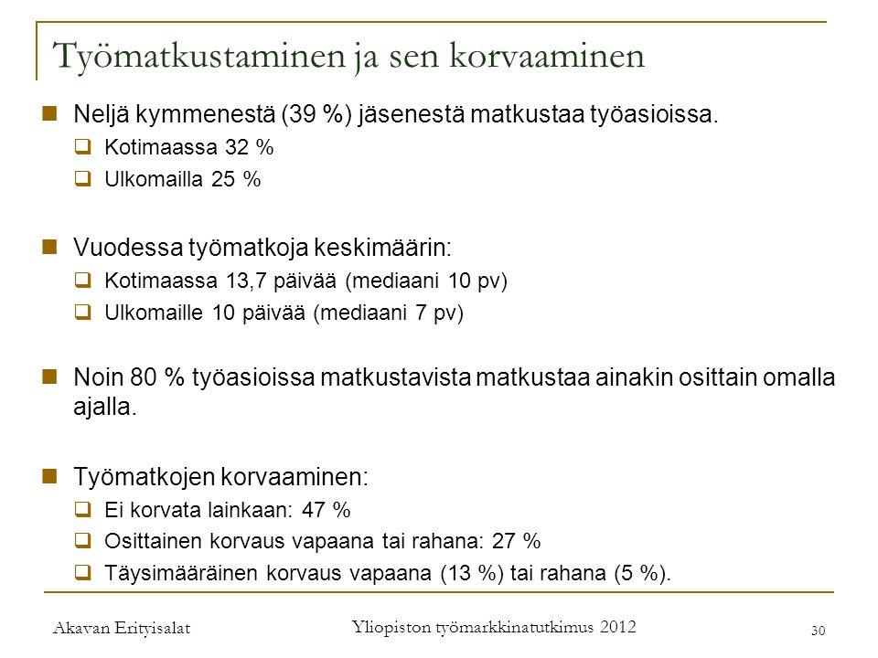 Työmatkustaminen ja sen korvaaminen  Neljä kymmenestä (39 %) jäsenestä matkustaa työasioissa.