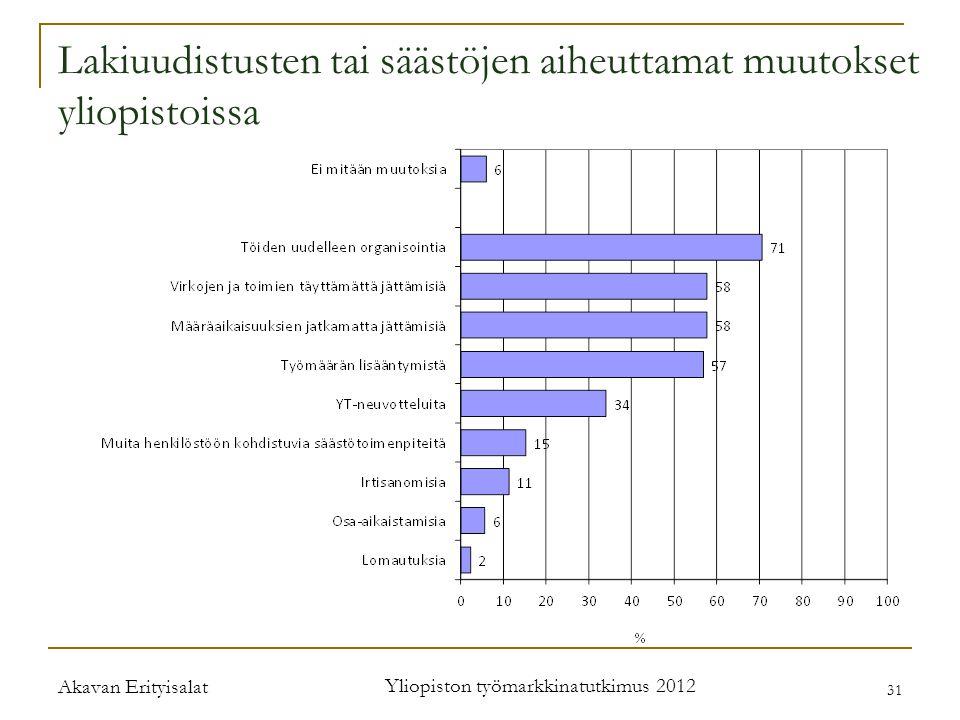 Lakiuudistusten tai säästöjen aiheuttamat muutokset yliopistoissa Akavan Erityisalat Yliopiston työmarkkinatutkimus 2012 31