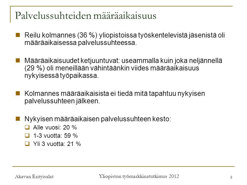 Akavan Erityisalat Yliopiston työmarkkinatutkimus 2012 8 Palvelussuhteiden määräaikaisuus  Reilu kolmannes (36 %) yliopistoissa työskentelevistä jäsenistä oli määräaikaisessa palvelussuhteessa.