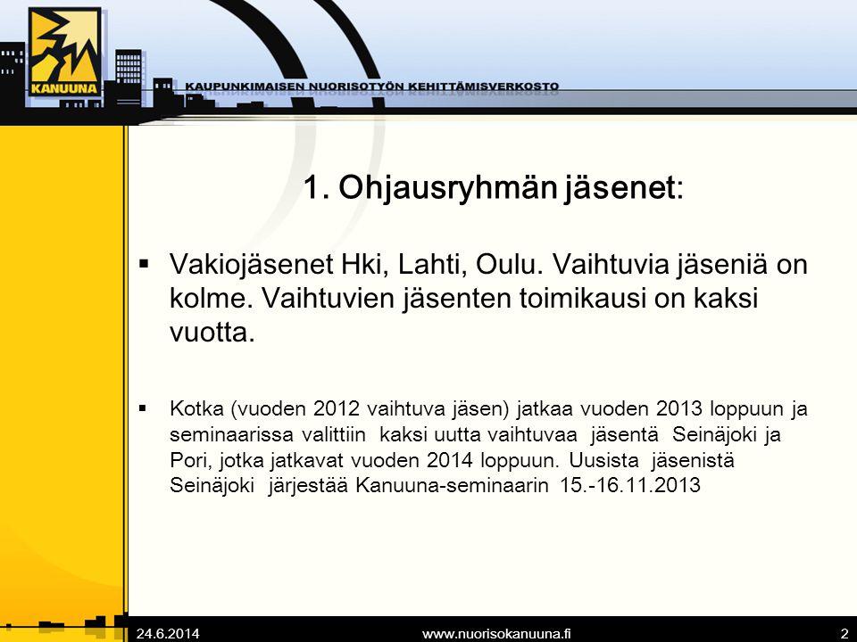 24.6.2014www.nuorisokanuuna.fi2 1. Ohjausryhmän jäsenet:  Vakiojäsenet Hki, Lahti, Oulu.