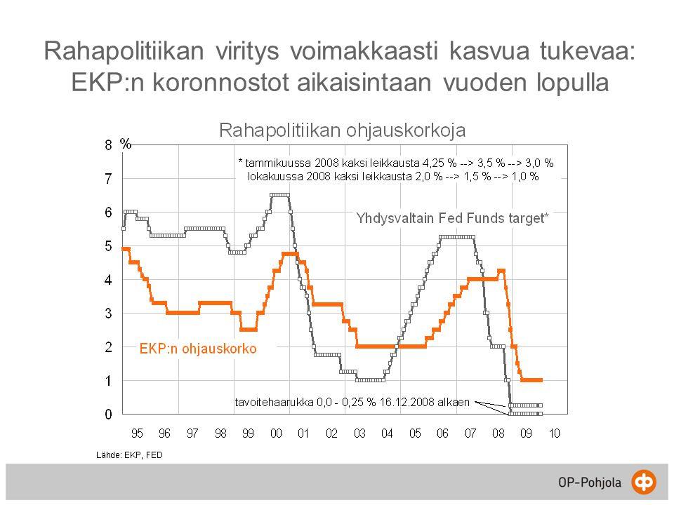 Rahapolitiikan viritys voimakkaasti kasvua tukevaa: EKP:n koronnostot aikaisintaan vuoden lopulla