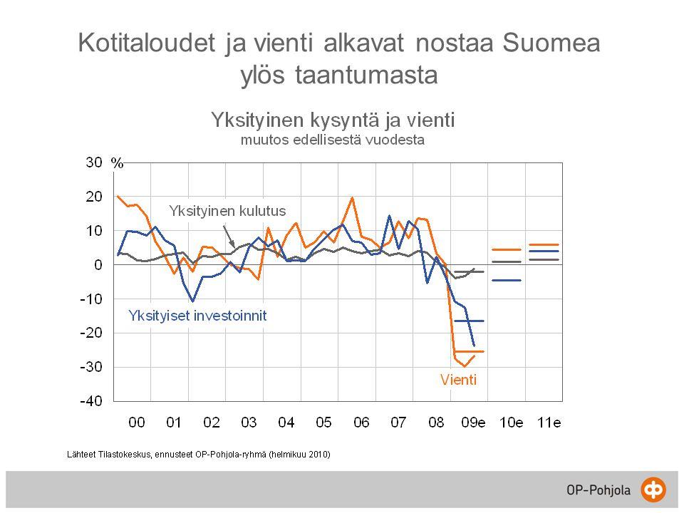 Kotitaloudet ja vienti alkavat nostaa Suomea ylös taantumasta