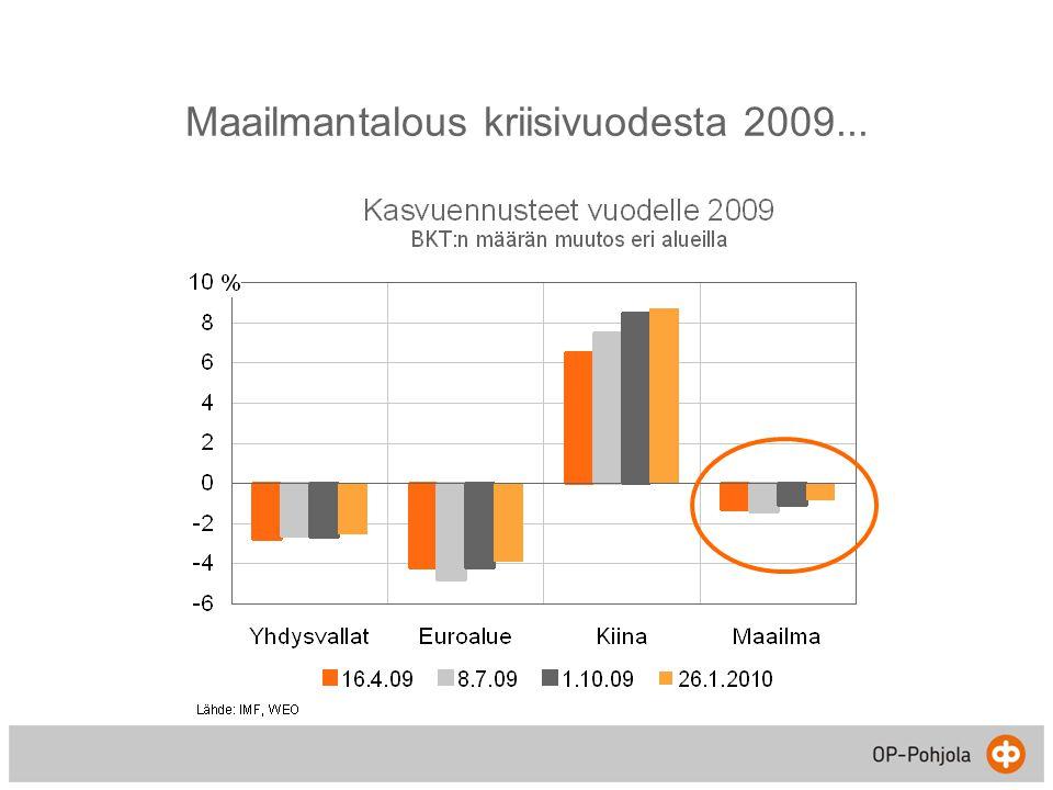Maailmantalous kriisivuodesta 2009...