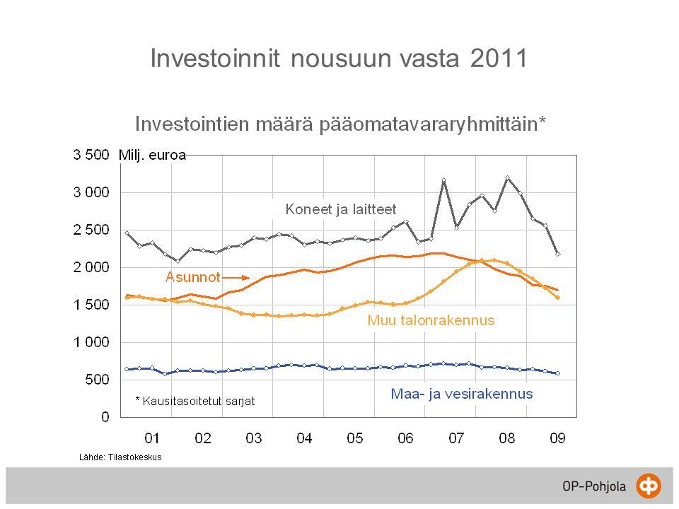 Investoinnit nousuun vasta 2011