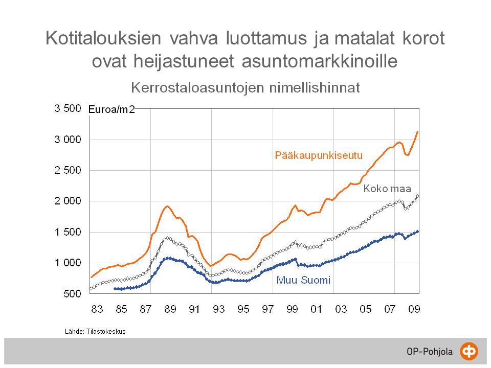 Kotitalouksien vahva luottamus ja matalat korot ovat heijastuneet asuntomarkkinoille