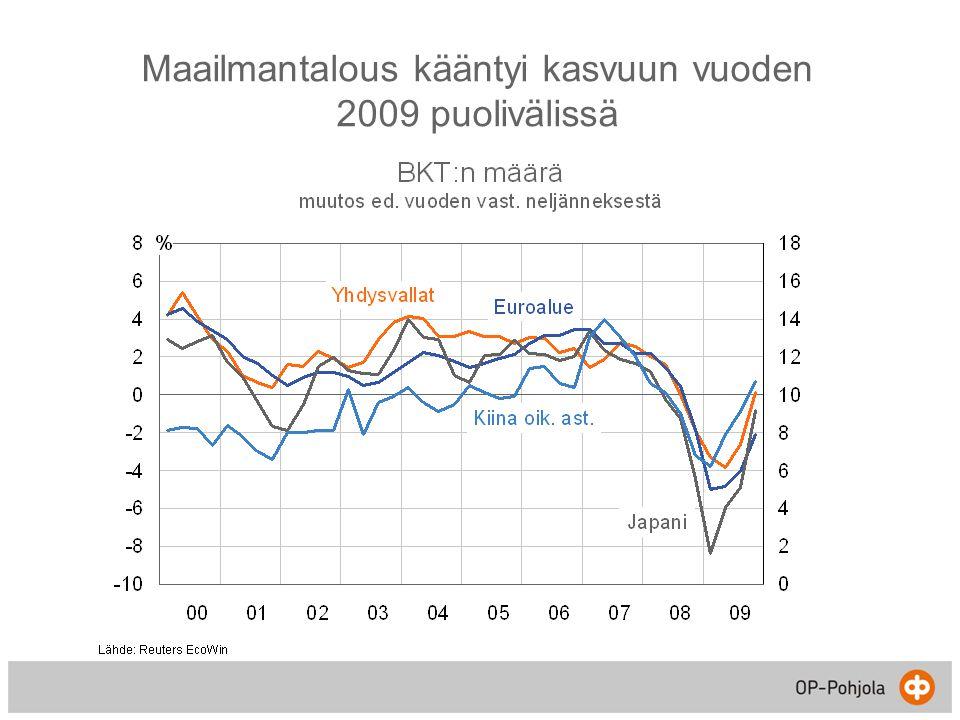 Maailmantalous kääntyi kasvuun vuoden 2009 puolivälissä